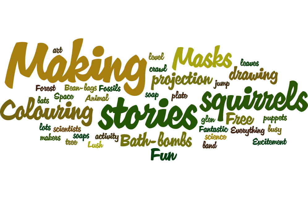 wordcloud of audience feedback from the 2015 curiosity forest