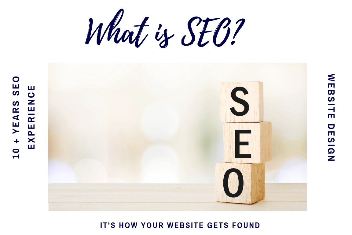 It's How Your Website Get's Found - It's an online marketing strategy