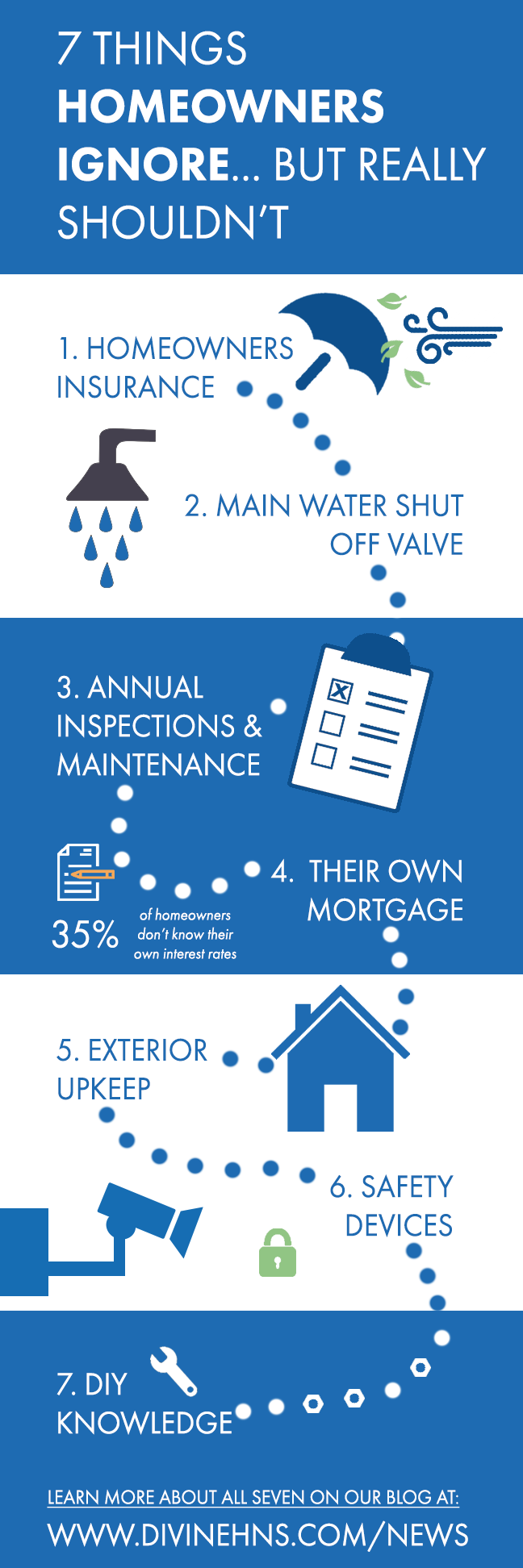 7 things homeowners ignore sharable infographic