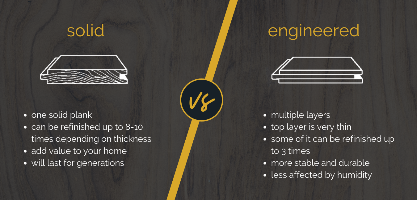 solid vs engineered.png