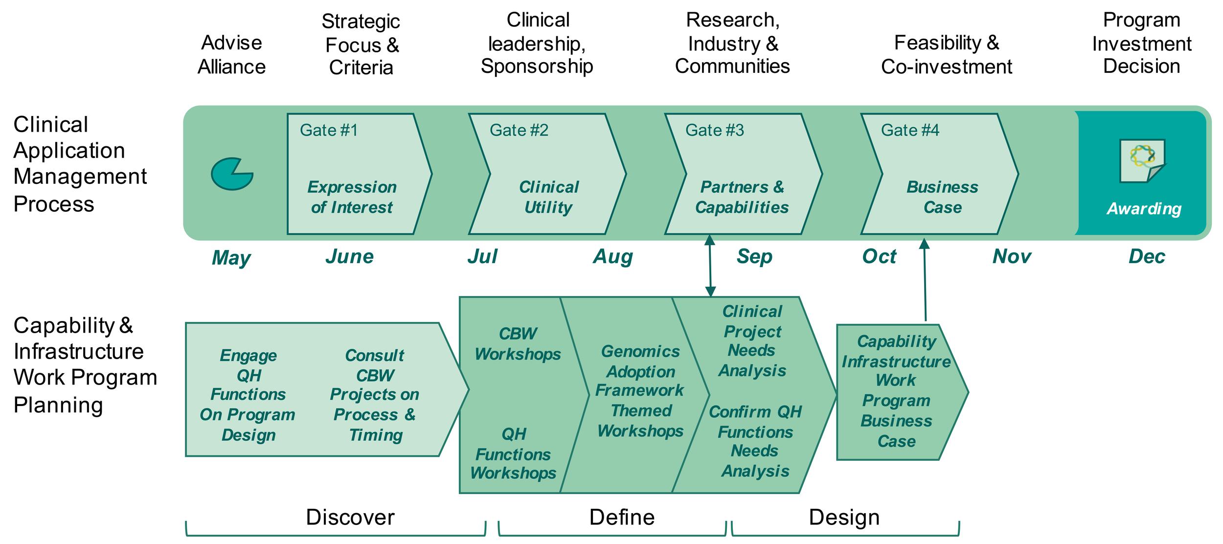 CIWP Diagram.png