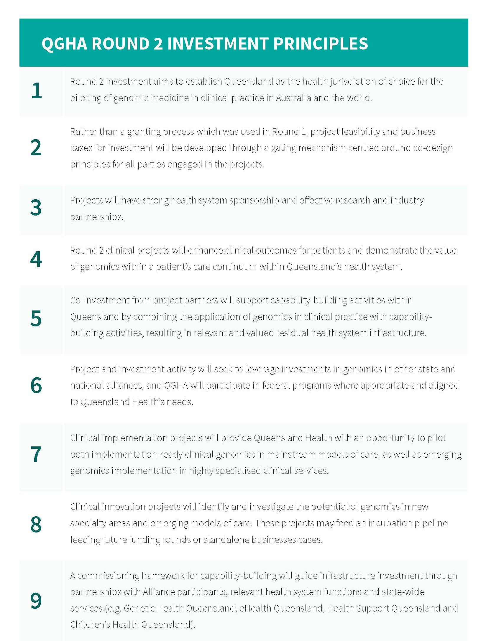 QGHA R2 INVESTMENT PRINCIPLES.jpg
