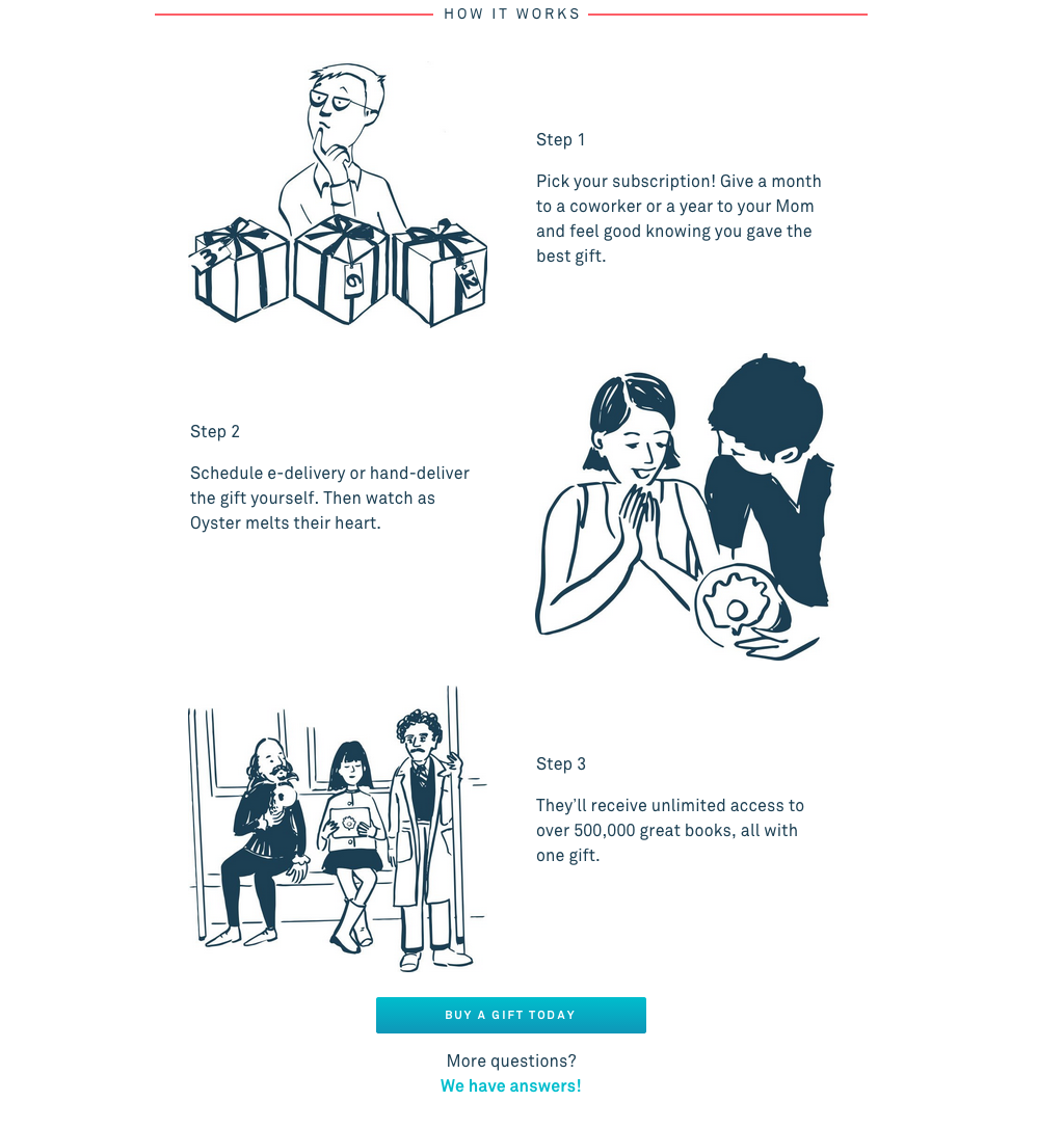 Gifts - How It Works.png