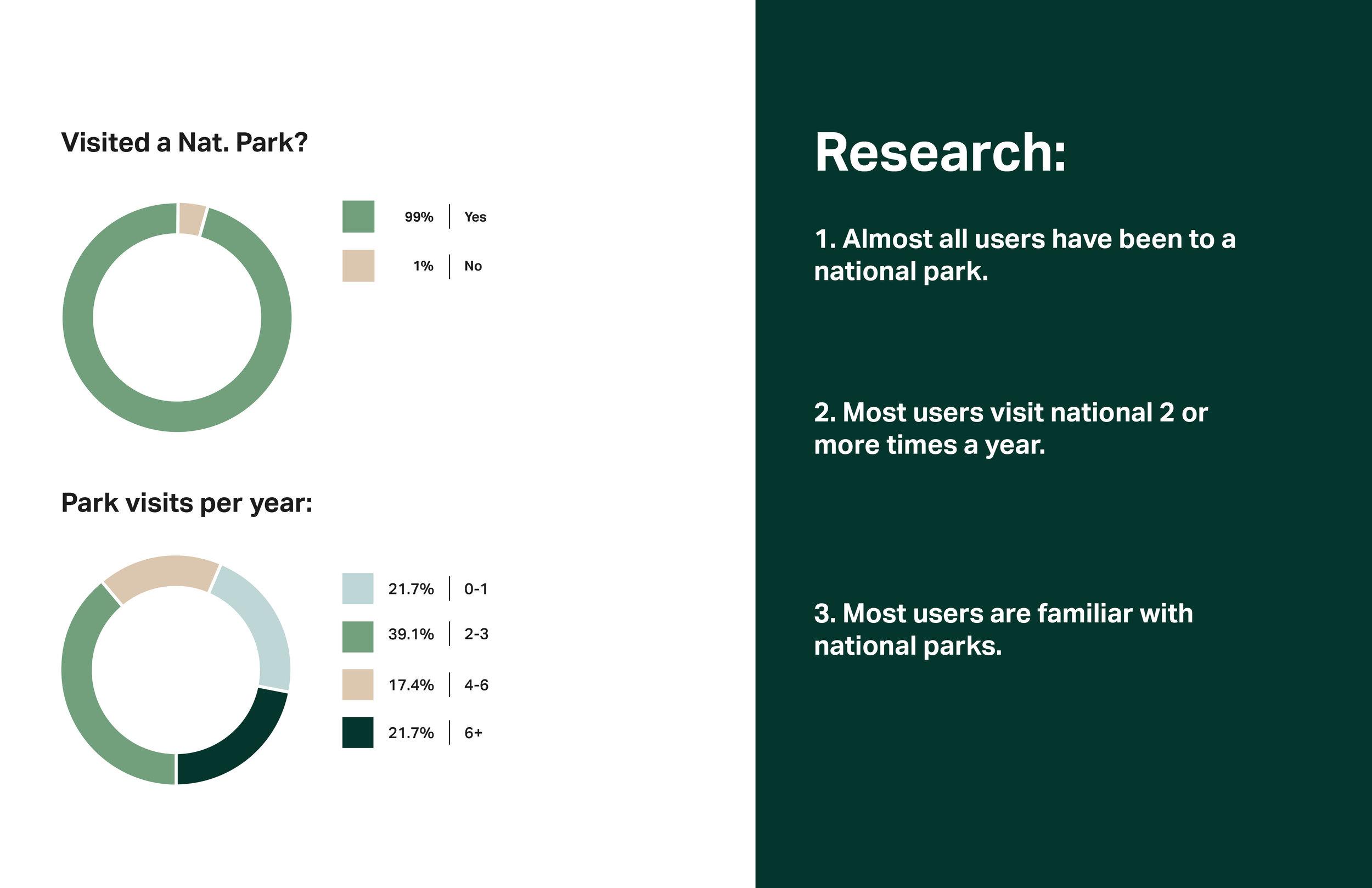 NPS_research1.jpg