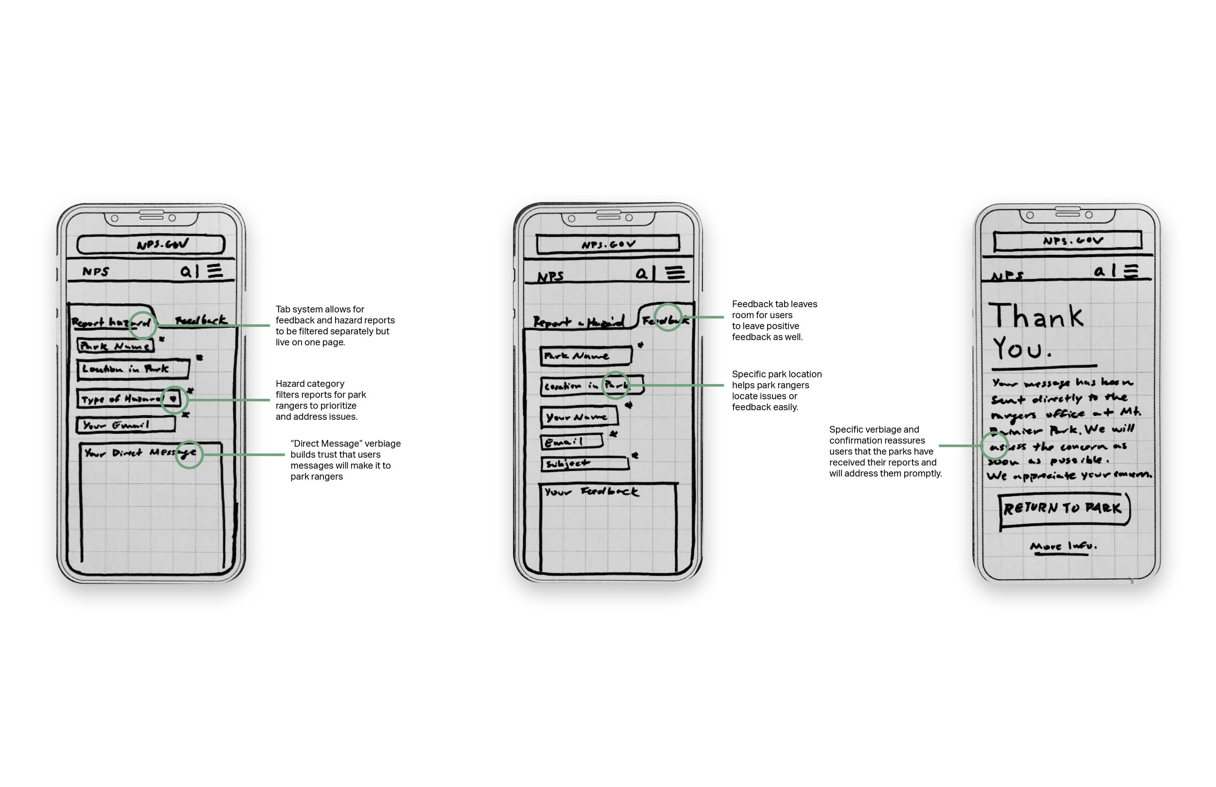 NPS_prototypes2.jpg