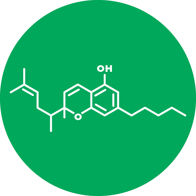 Cannabichromene (CBC)   Cannabichromene (CBC) occurs in greater quantities than CBD, but has not been researched as extensively. It is believed to have a mood enhancing effect, helping patients to relax and stay positive.