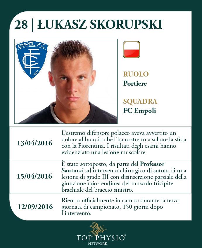 Top-Physio-Specialist-Schede-Atleti-Lukasz-Skorupski.jpg