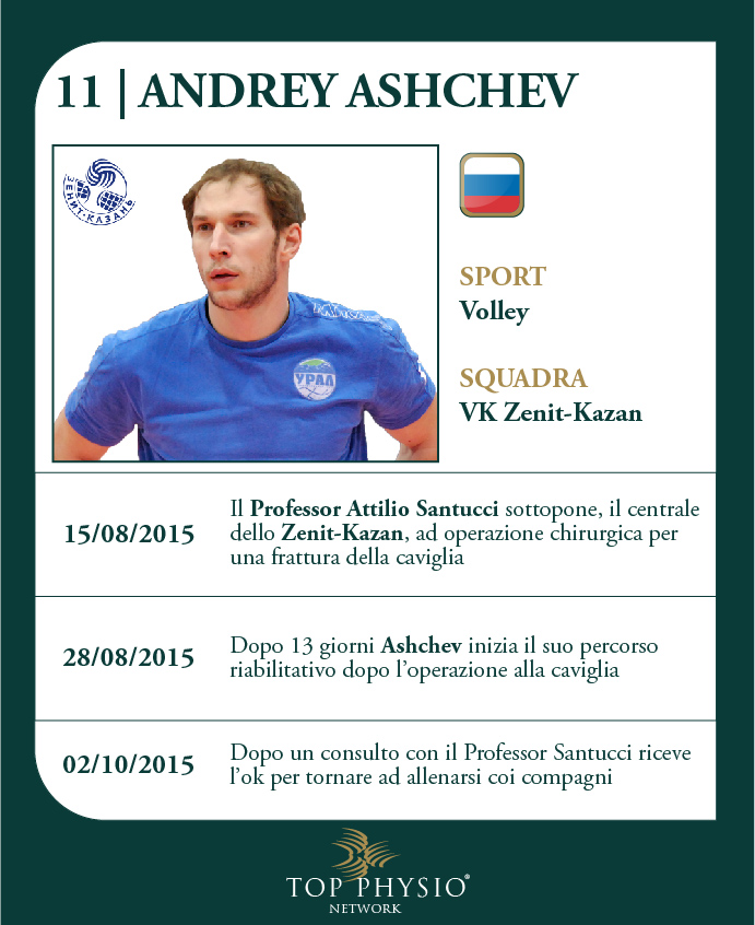 Top-Physio-Specialist-Schede-Atleti-Andrej-Aschev.jpg