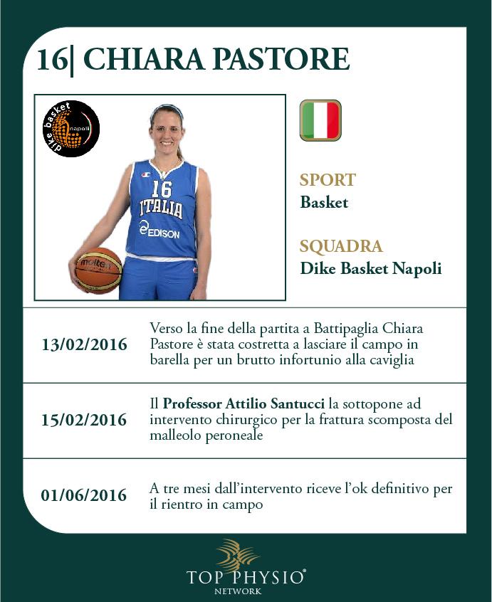 Top-Physio-Specialist-Schede-Atleti-Chiara-Pastore.jpg