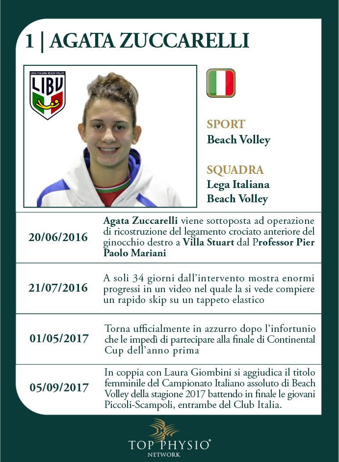 2016-06-20-Agata Zuccarelli.jpg
