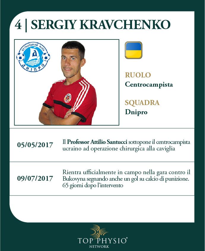2017-05-05-Sergiy-Kravchenko.jpg