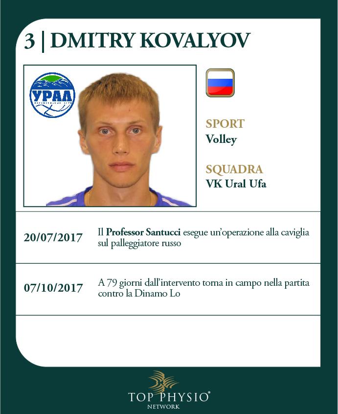 Top-Physio-Specialist-Schede-Atleti-Dmitry Kovalyov.jpg