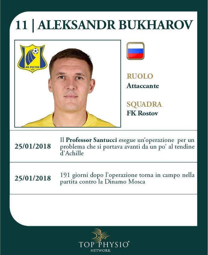 2018-01-25-Aleksandr-Bukharov.jpg