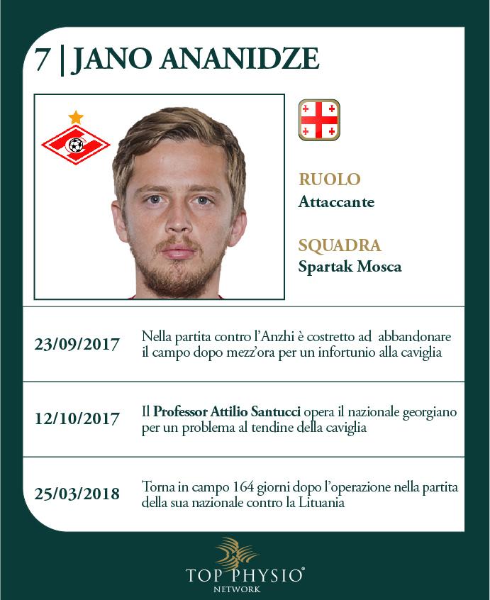 2017-10-12-Jano Ananidze.jpg
