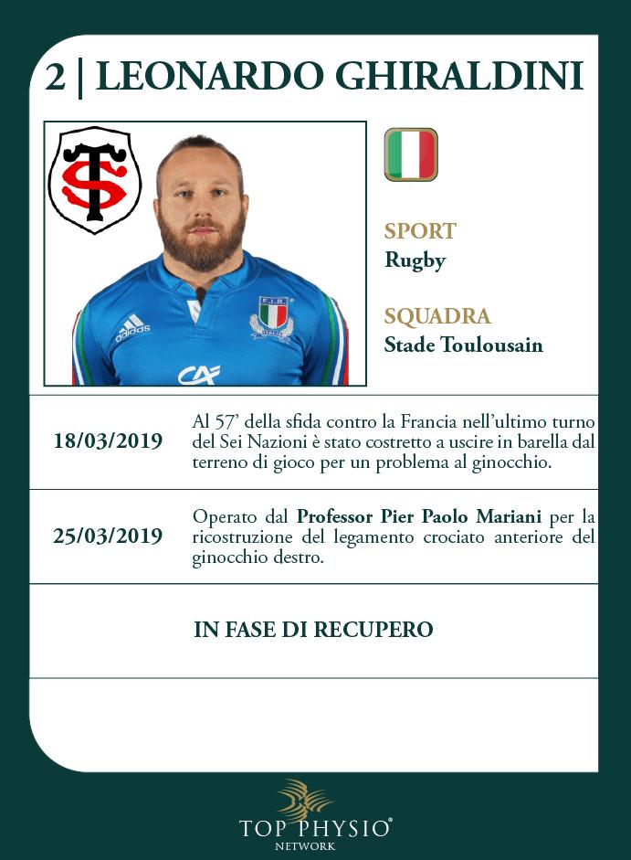 2019-03-25-Leonardo-Ghiraldini.png