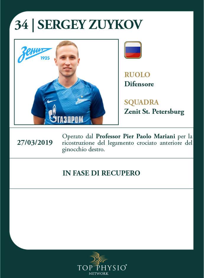 2019-03-27-Sergey-Zuykov.jpg