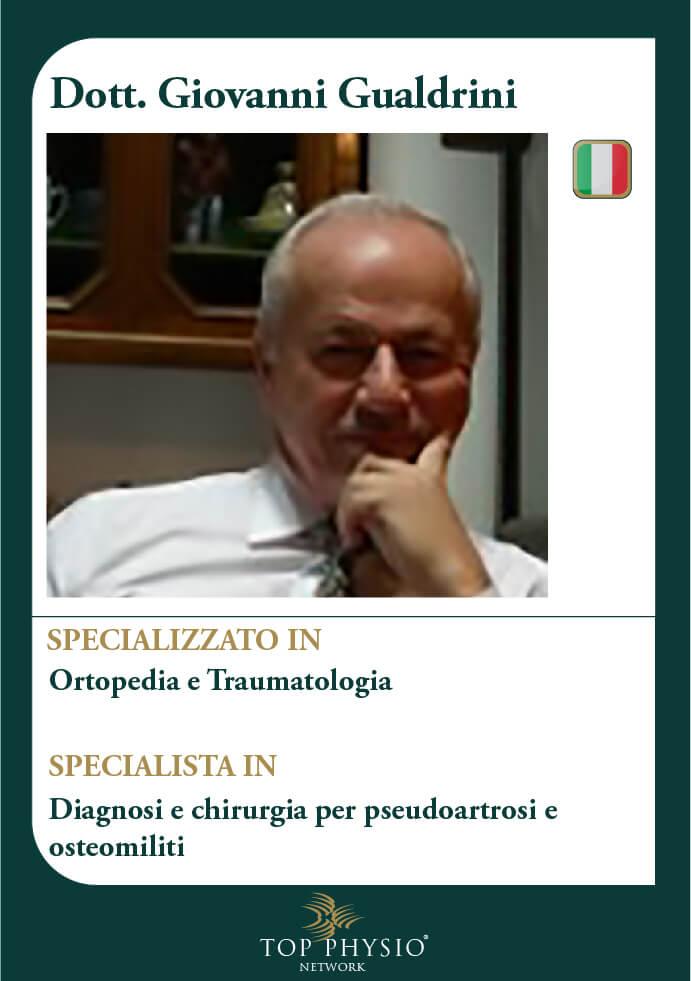 Top-Physio-Specialist-Dottor-Giovanni-Gualdrini-01.jpg