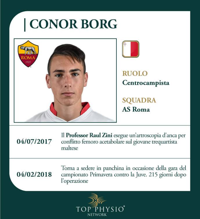Conor-Borg.jpg