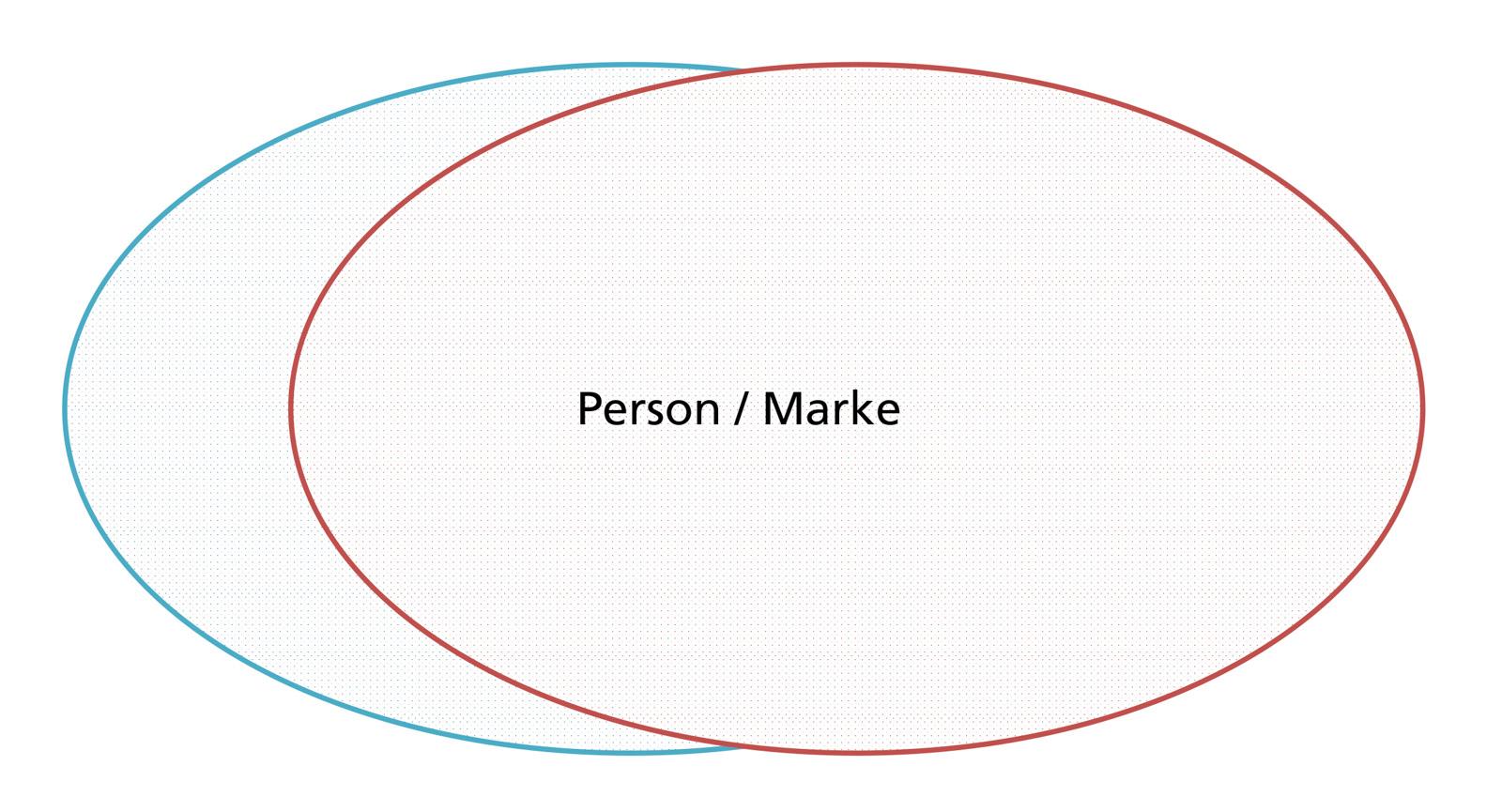 Person Marke Focus Spitzbart.jpg