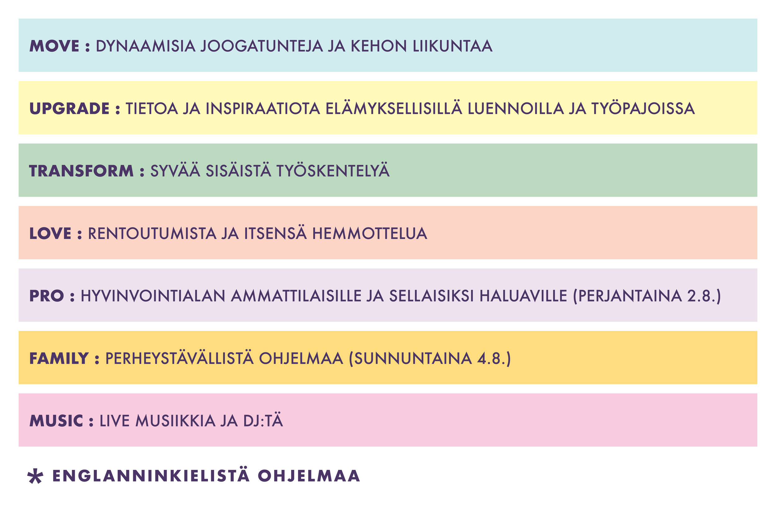 Program Categories FINNISH.jpg