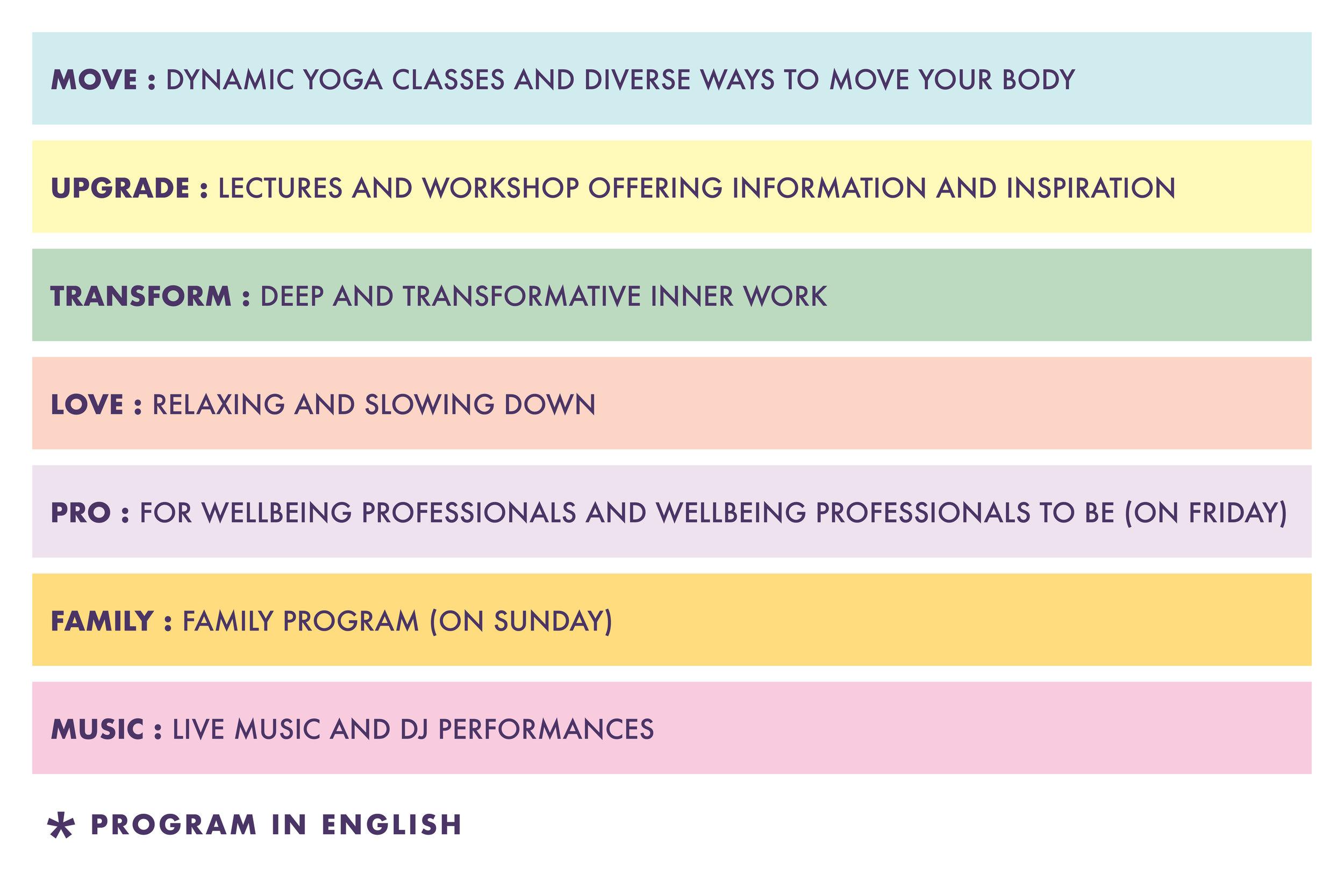 Program Categories ENGLISH.jpg