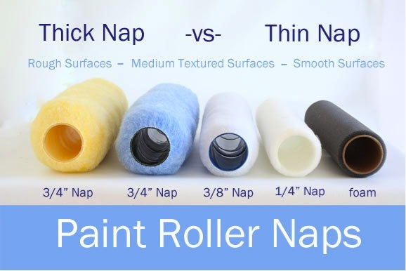 An Example of Painting Roller Naps. Image courtesy of www.mycolortopia.com