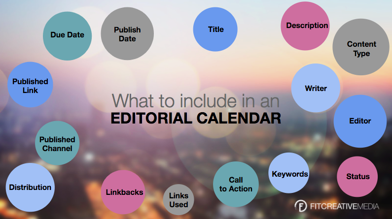 What to include in an editorial calendar
