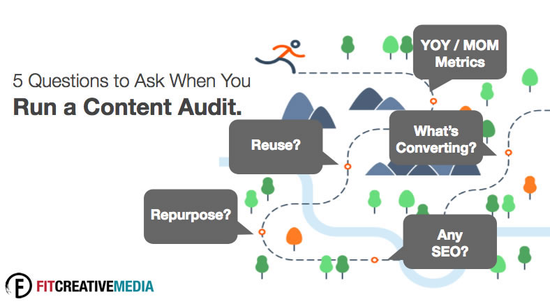 questions to ask yourself when your run a content audit.jpg