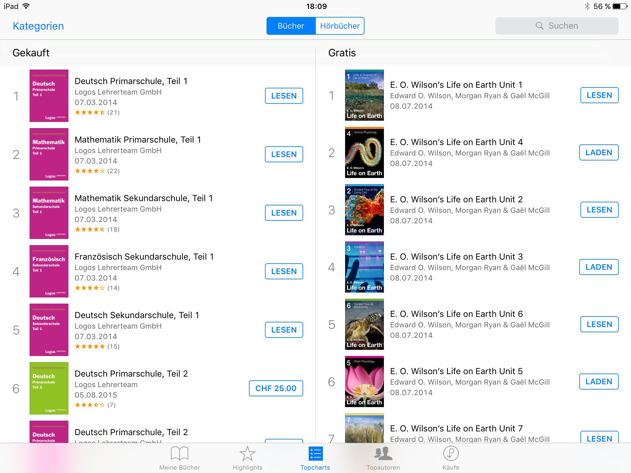 """Topcharts Kategorie """"Lehrbücher"""" im CH-Store am 13.6.2016"""