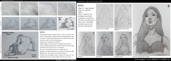 figure drawing process handout