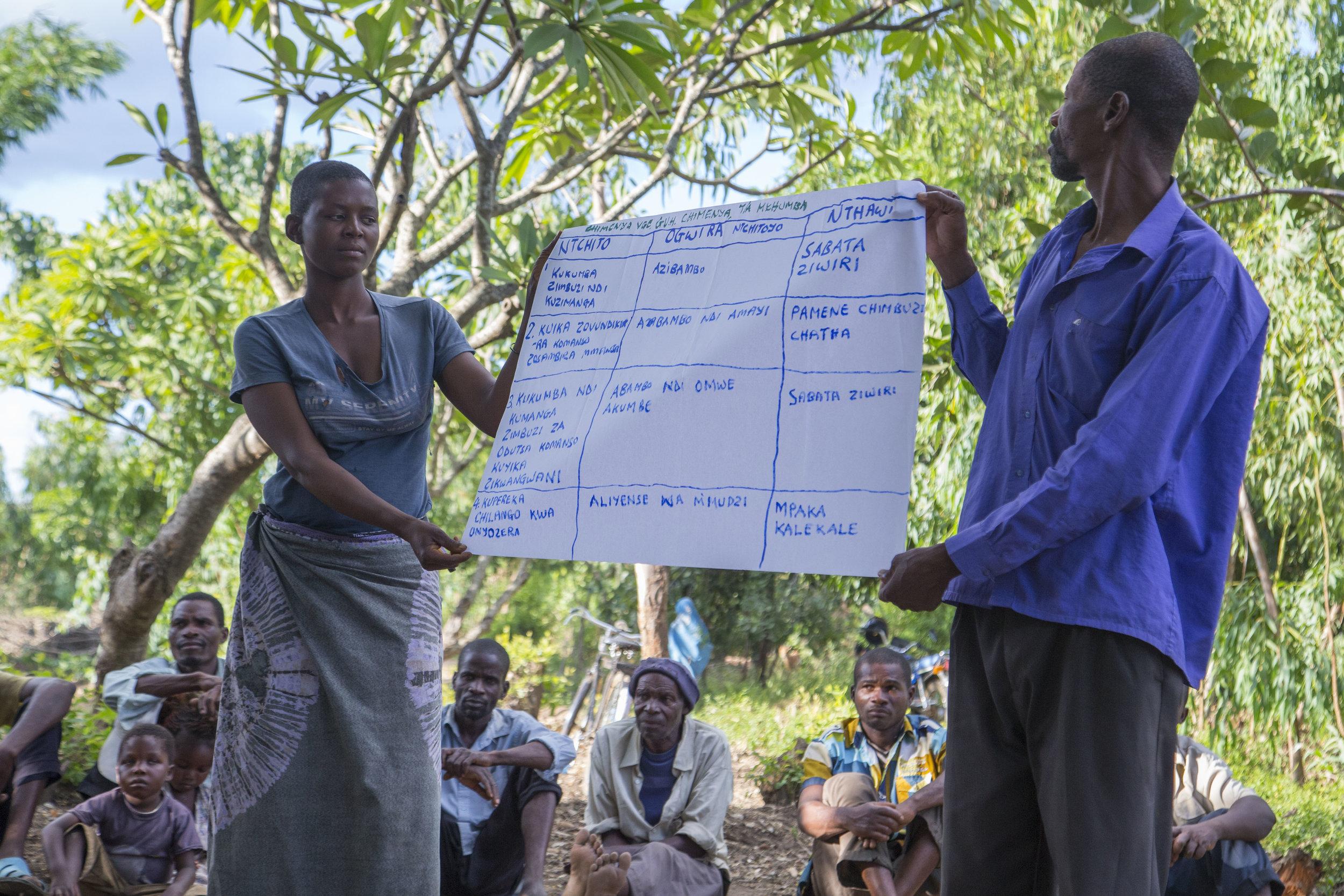 Community Triggering Activity Phalombe