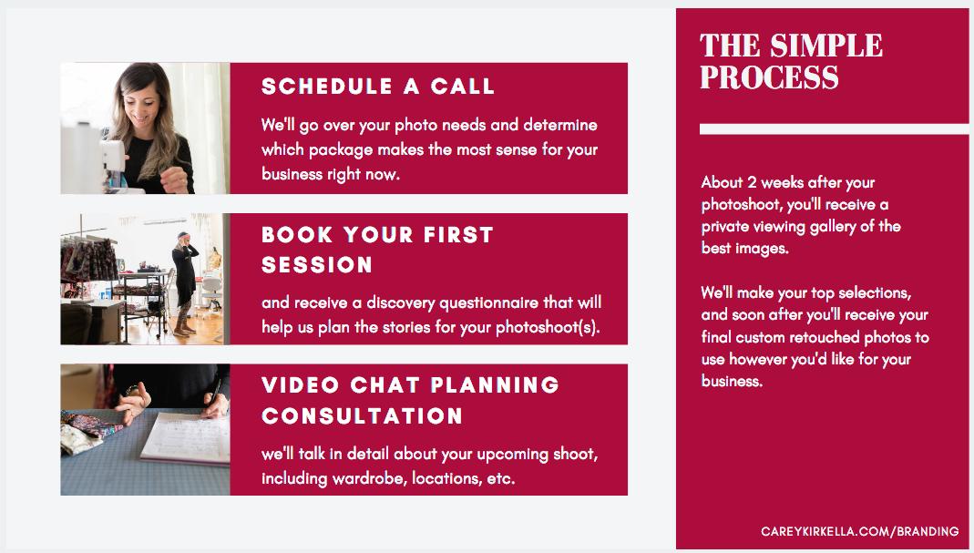 brandingbrochure-simpleprocess.png
