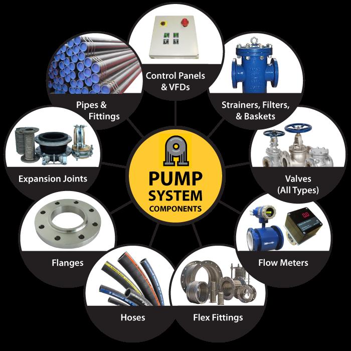 Pump System Components