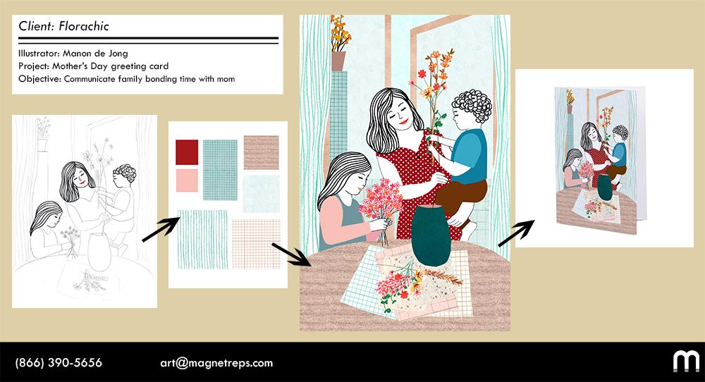 MJ_start_Florachic_web.jpg