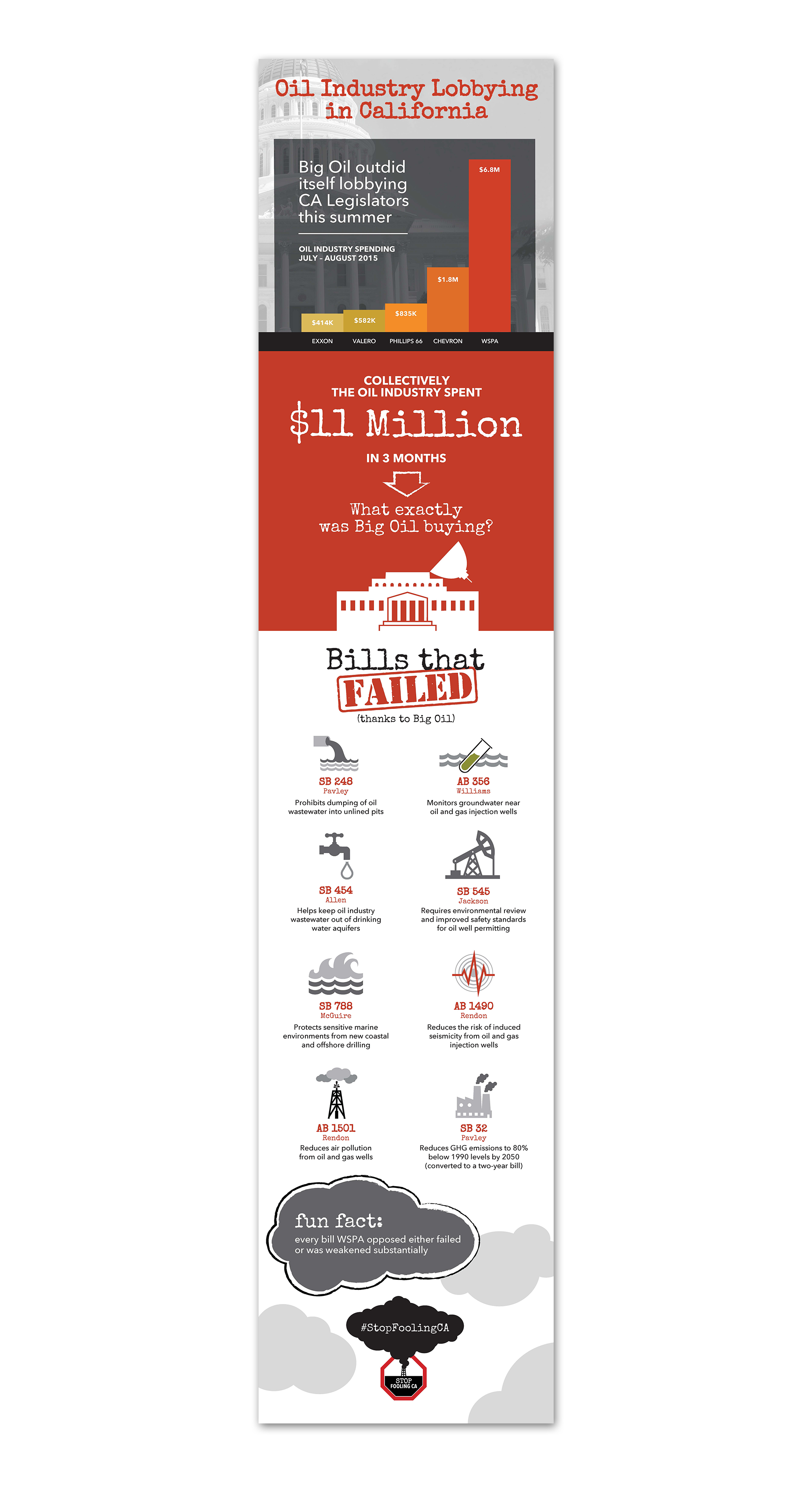 SFC Lobbying Infograph.png