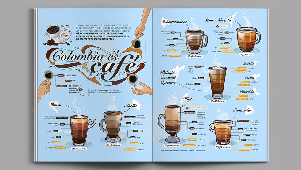imag_ekon7_servicios_infografia_cafe2.jpg