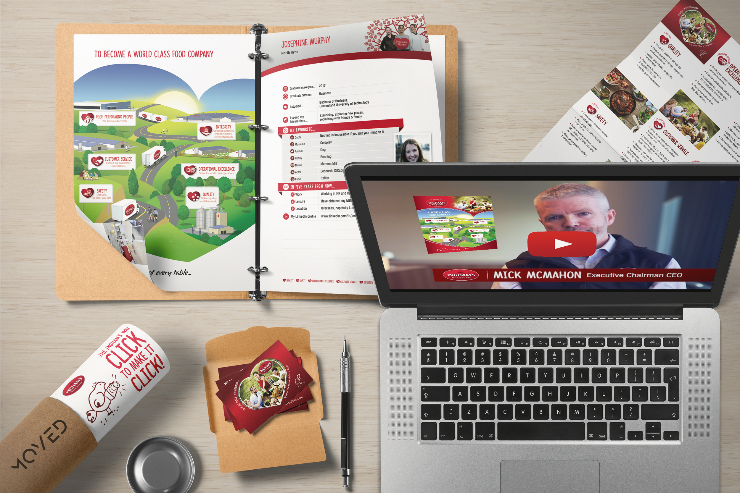 Ingham's Case Study - Training Materials / Graphics / Video / Posters