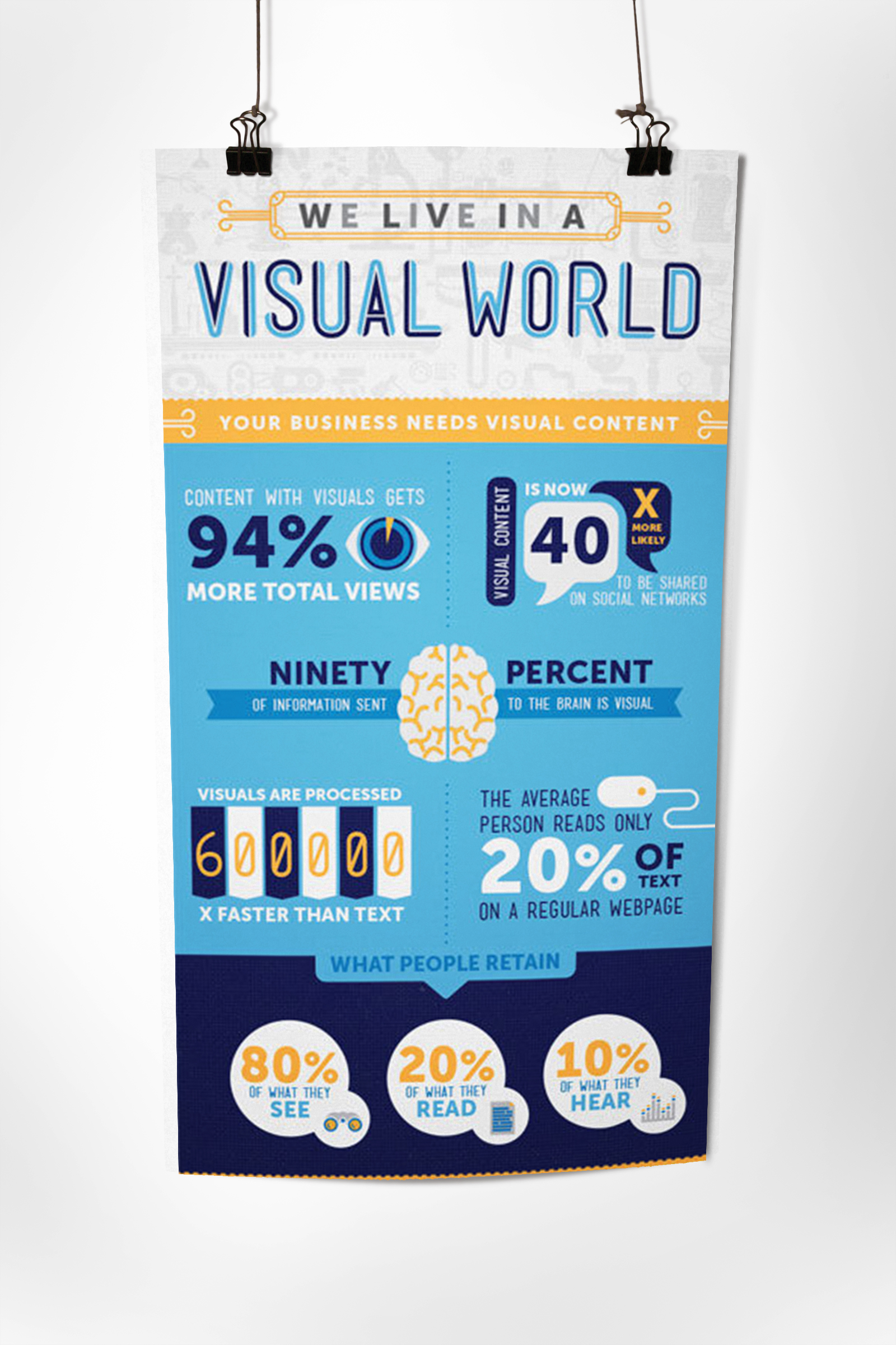 An infographic teaching a concept -