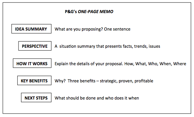 The P&G one page memo example