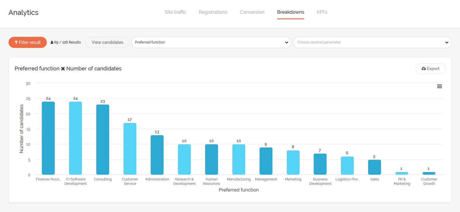 Insights & Forecast Wintrgarden TRM Talent Relationshiop Management.PNG