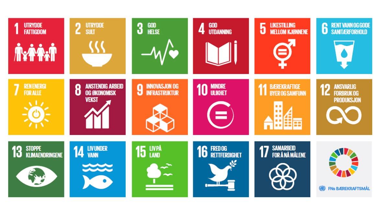 Foto: Norad  FN's bærekraftige mål.