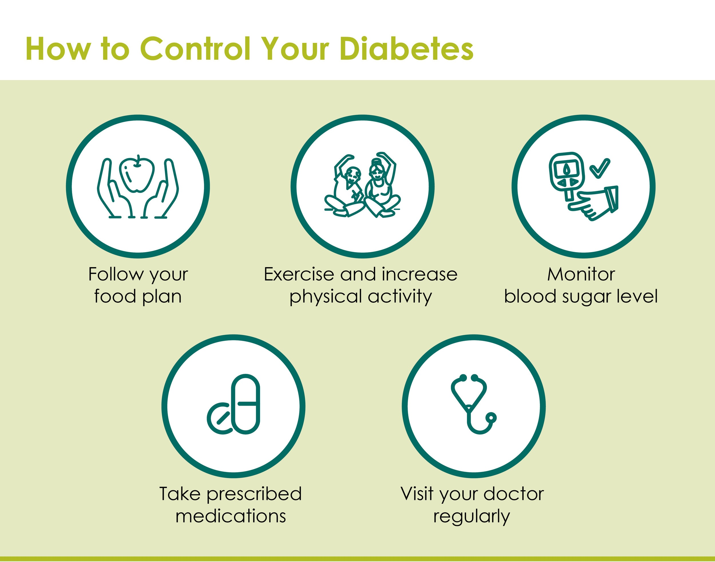 Infographic on how to control your diabetes