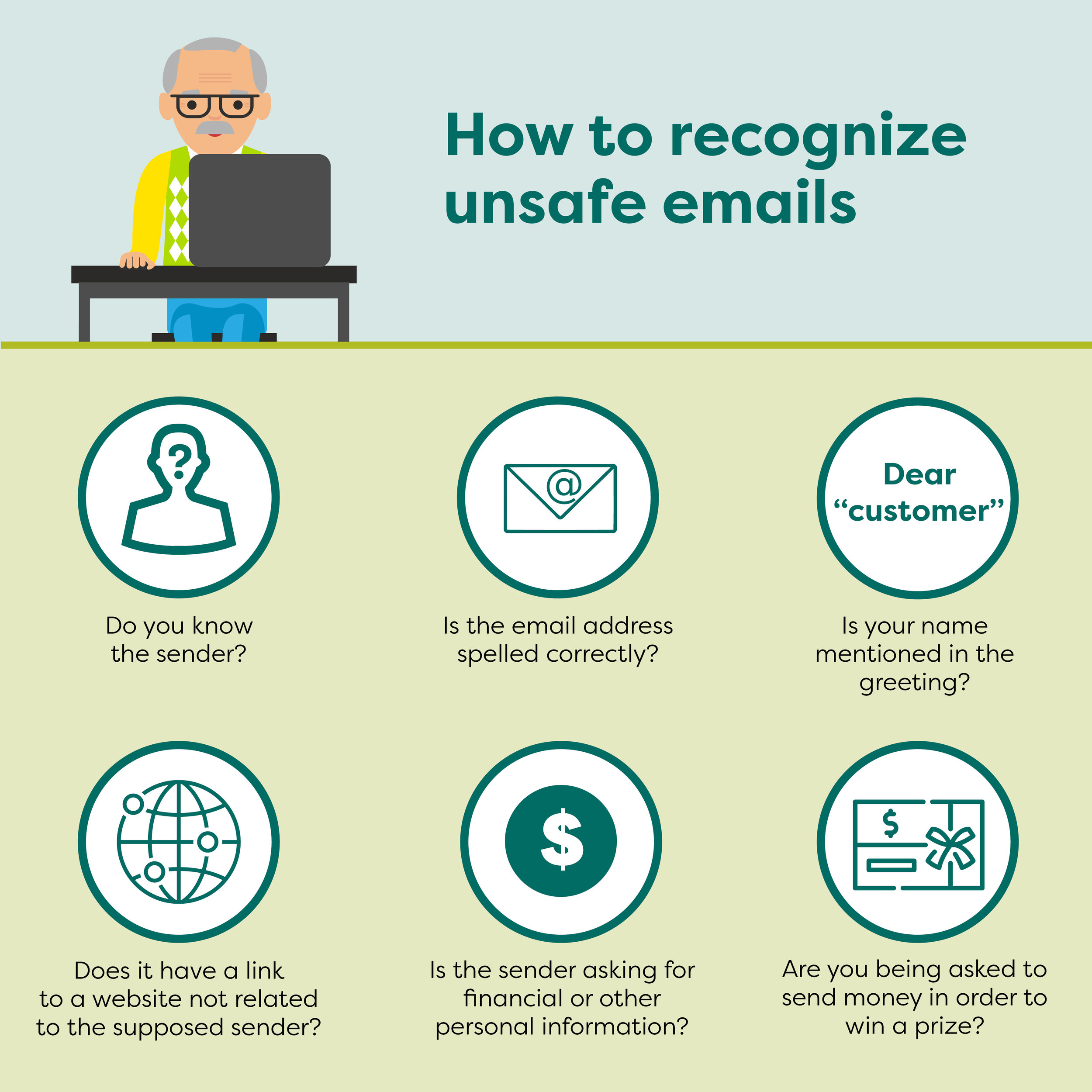 Infographic on how to recognize unsafe emails/phishing