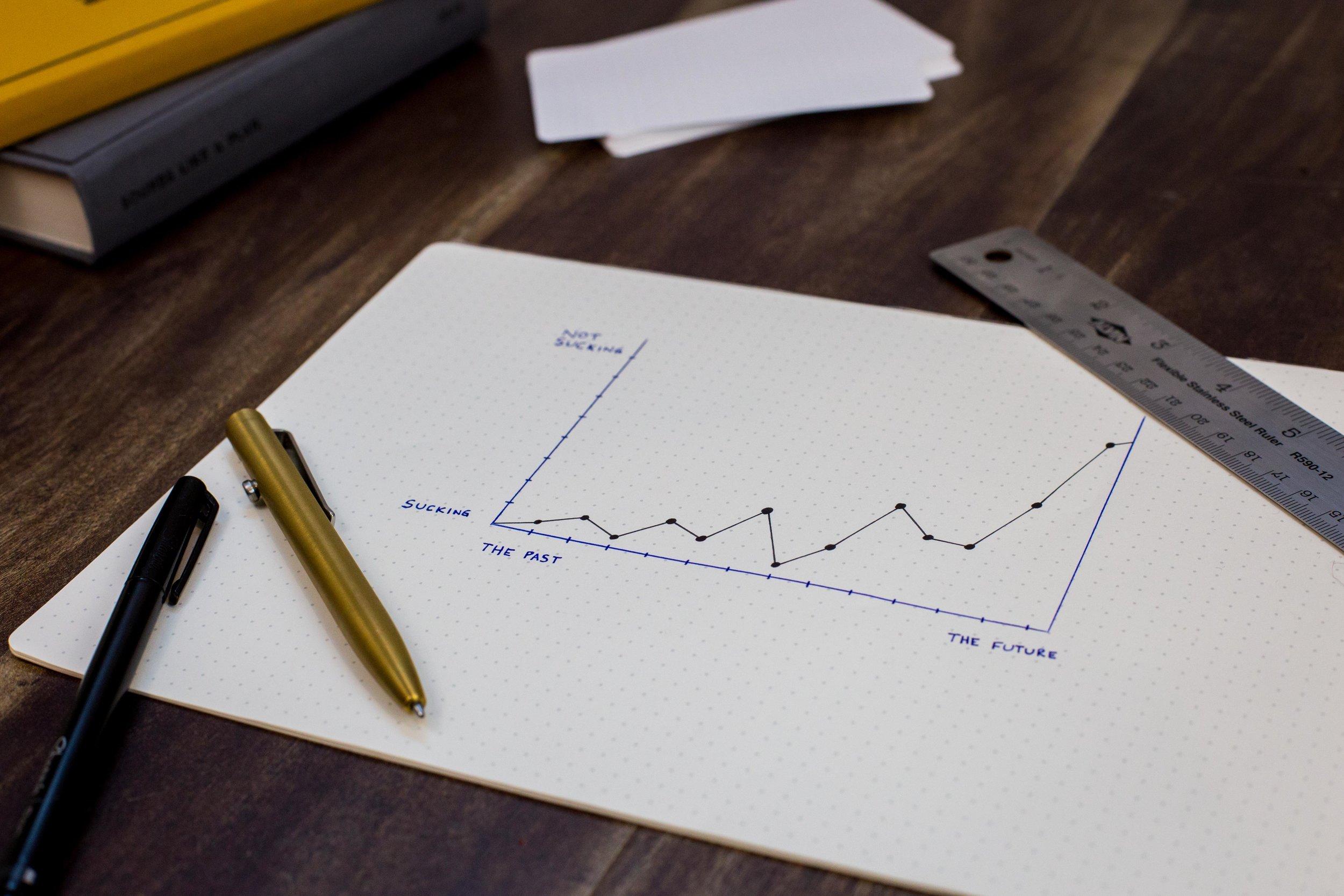 DRAG & DROP - Qlik Sense is een gebruikersvriendelijke tool om visualisaties te bouwen.Het is met Qlik Sense mogelijk om middels 'drag&drop' -functionaliteit gemakkelijk visualisaties, tabellen en KPI grafieken te maken. Qlik Sense biedt diverse geautomatiseerde grafieken zoals histogrammen, staafdiagrammen en 'heatmaps'.