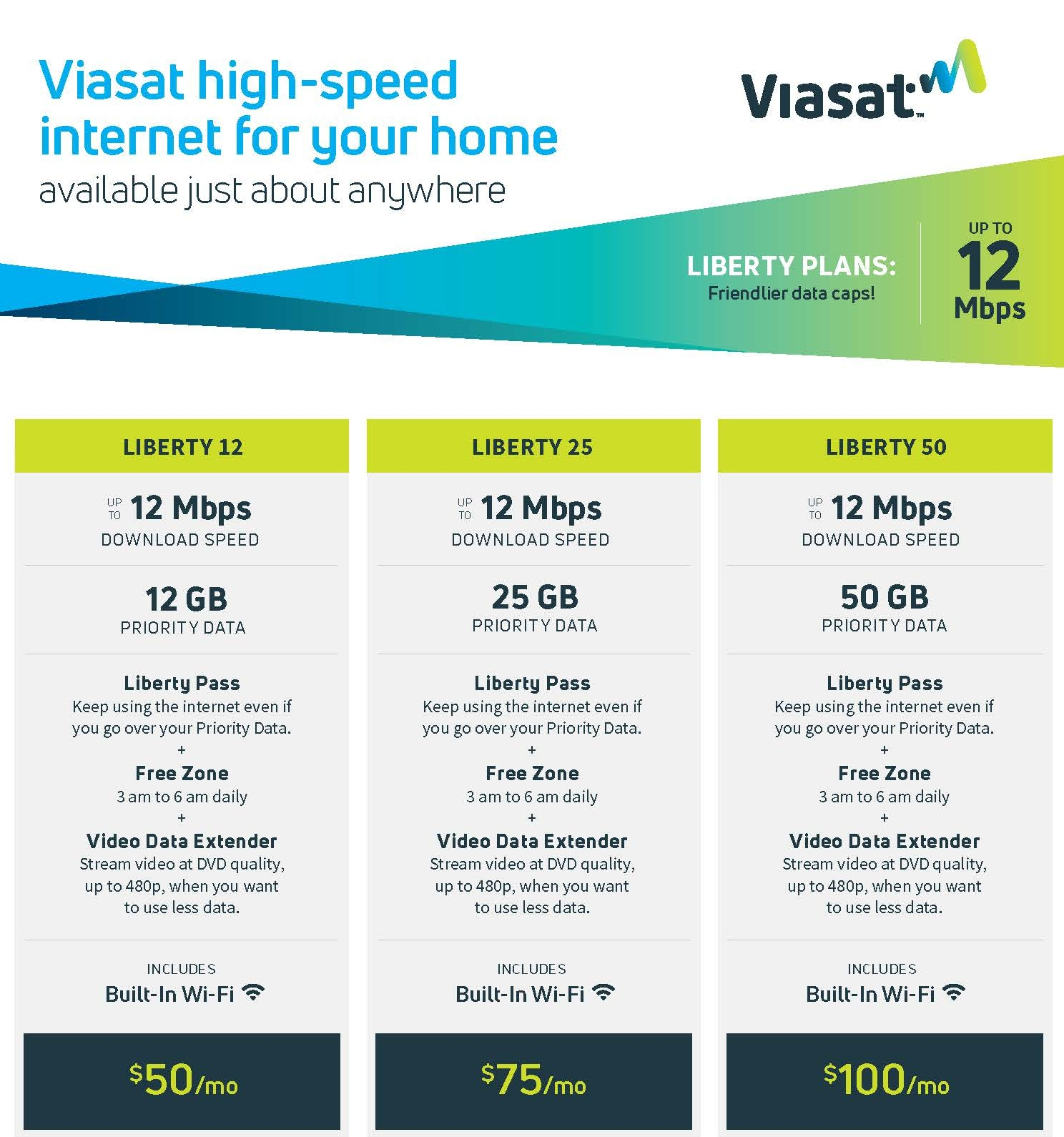 Viasat-Liberty50withWi-Fi.jpg