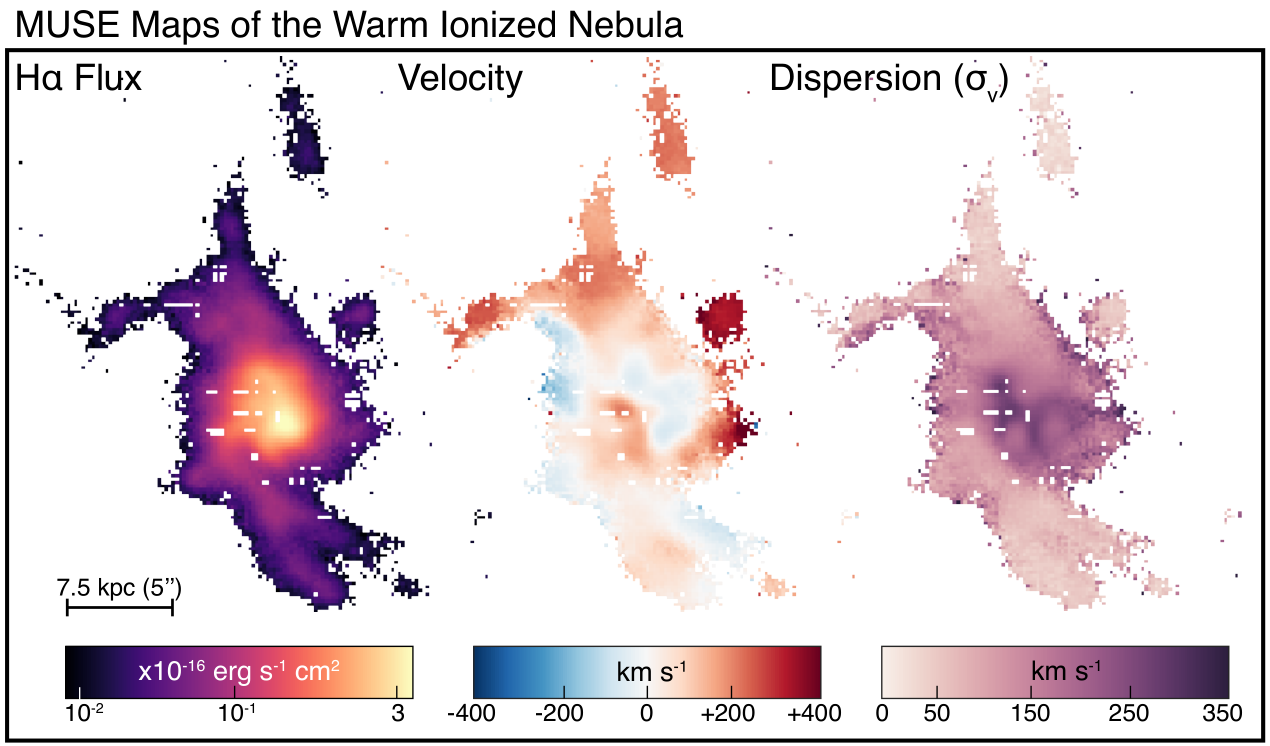 MUSE H-alpha Flux, Velocity, and Velocity Dispersion maps of the filaments in the Abell 2597 Brightest Cluster Galaxy, from Tremblay et al. (2018)