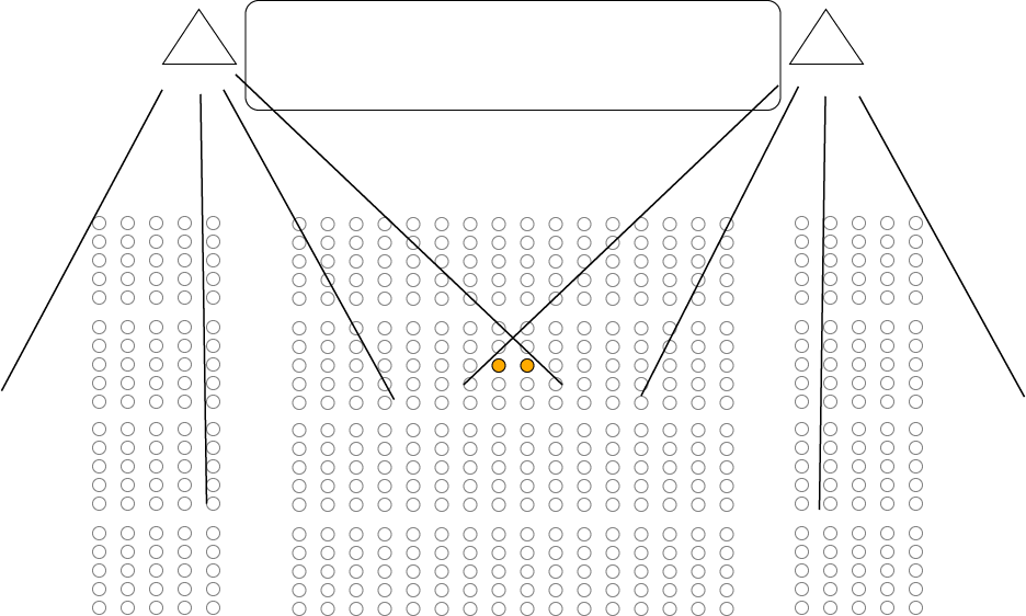 Stage Layout.png