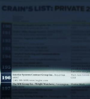 Crains List.jpg