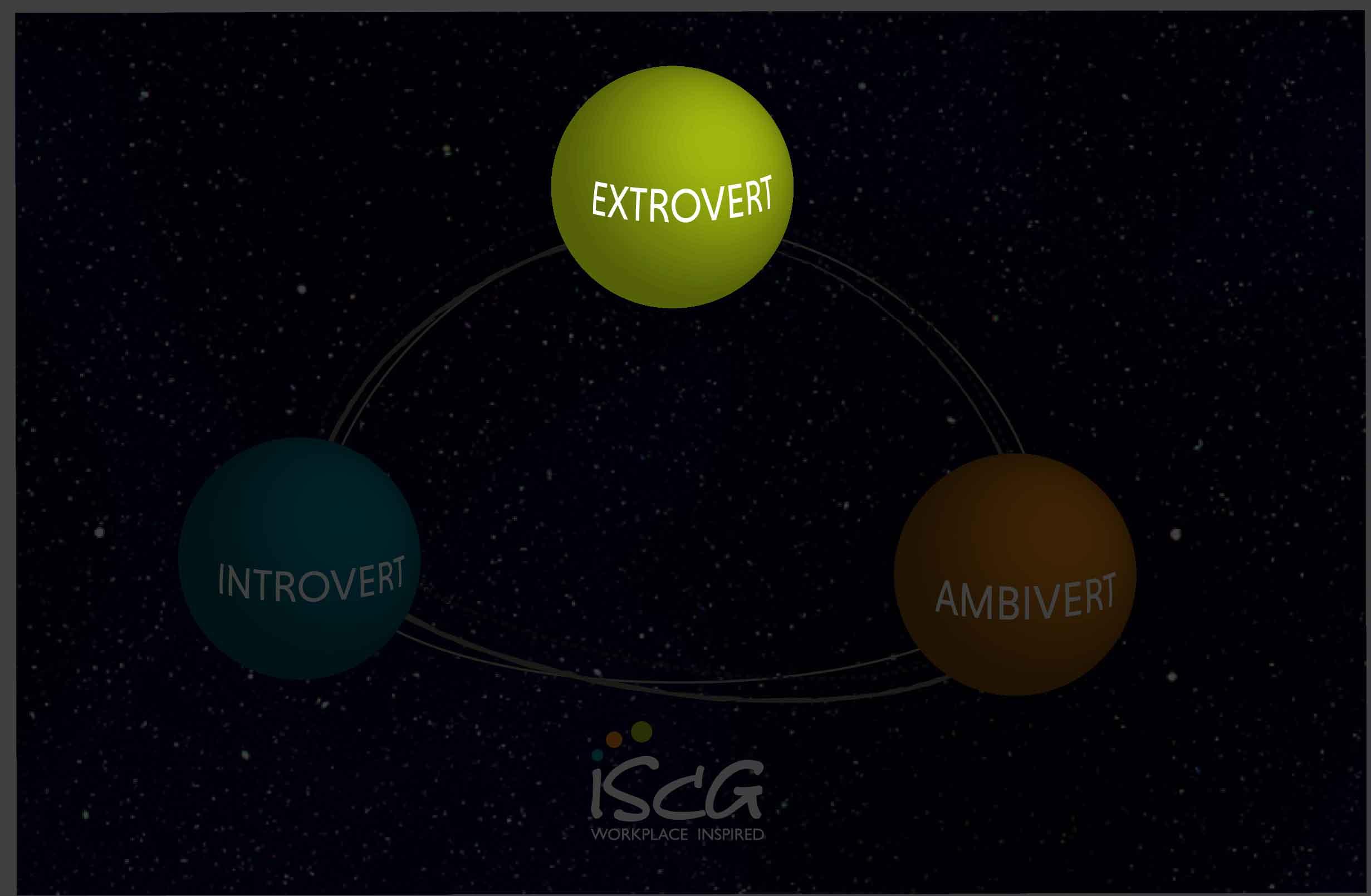 Extrovert Image.jpg