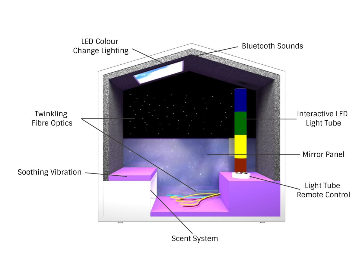 Sensory Pod.jpg